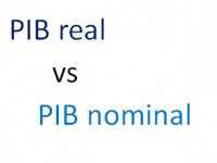 PIB real vs PIB nominal
