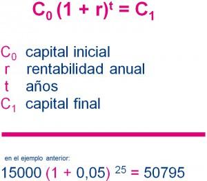 formula i compuesto con ejemplo