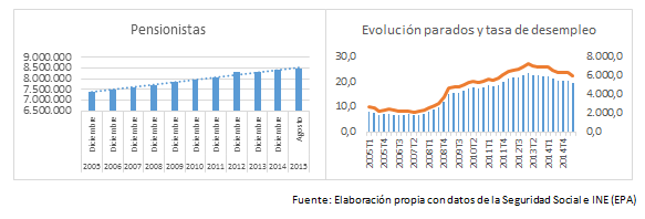 ENTRADA BLOG PENSIONES Y