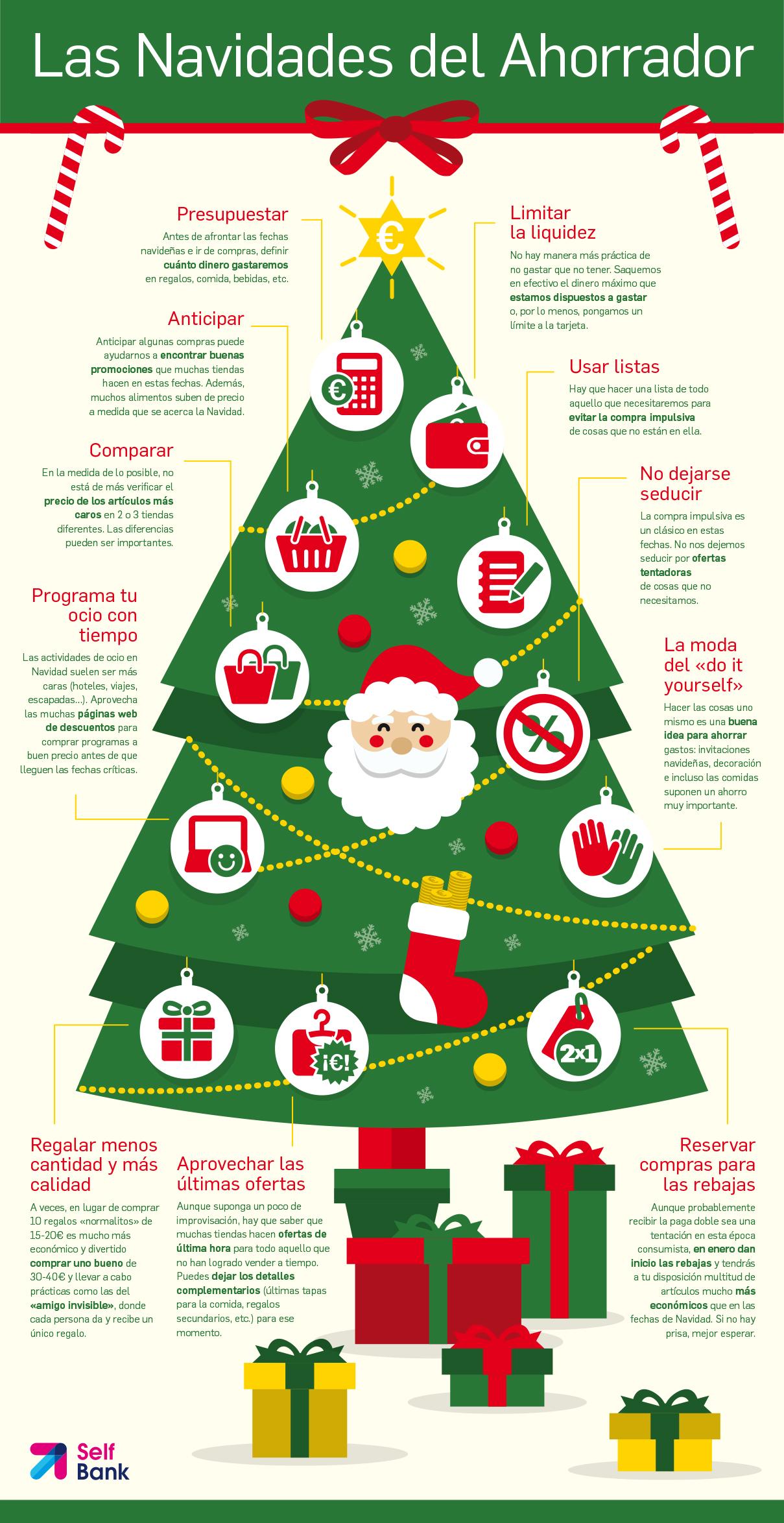 Infografia Selfbank Navidad