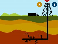Fracking, una nueva técnica para extraer petróleo