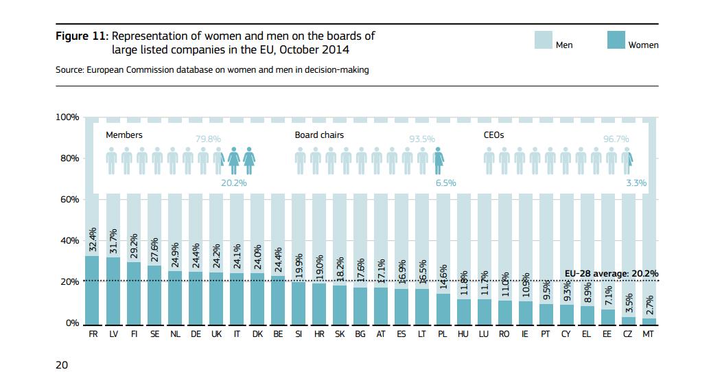 gráfico mujer 3