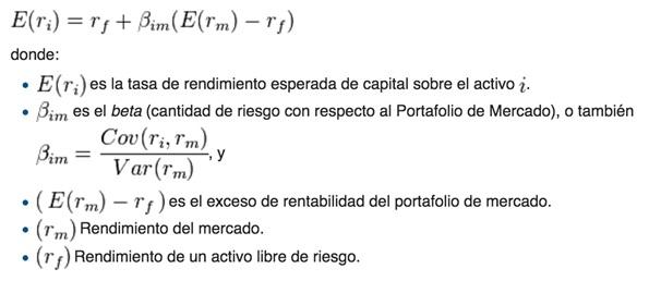 Fórmula capm