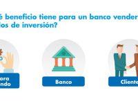 ¿Qué beneficio tiene para un banco vender fondos de inversión? [Infografía]
