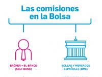 Las comisiones en la Bolsa [Infografía]