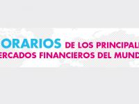 Horarios de los principales mercados financieros del mundo [Infografía]
