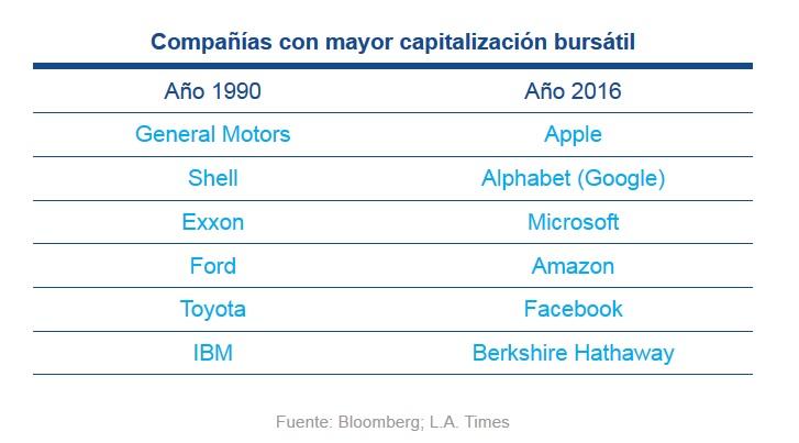 tabla capitalizacion