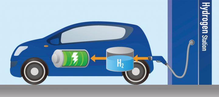 Hidrógeno, la energía del futuro… ¿y la inversión del futuro?