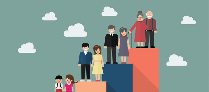 El envejecimiento de la población desde el punto de vista del inversor