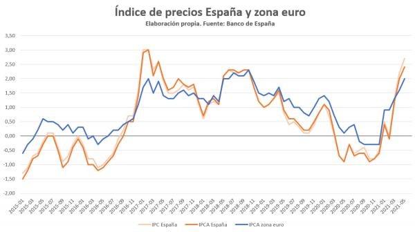 nueva política monetaria